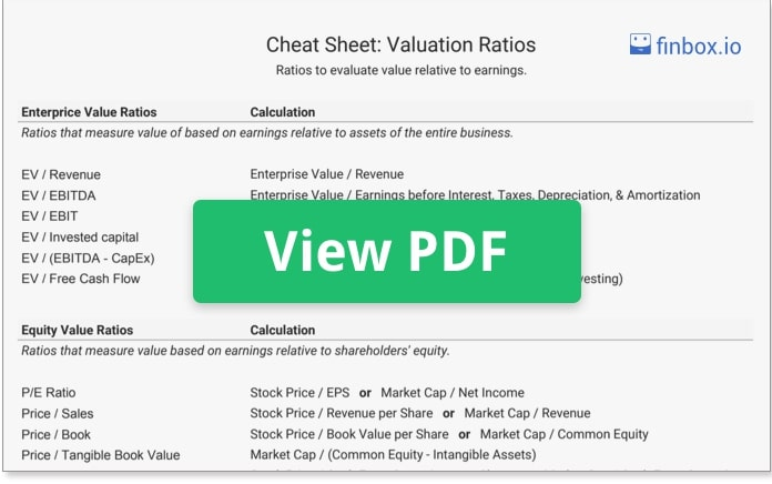 The 12 Valuation Ratios Every Investor Should Know